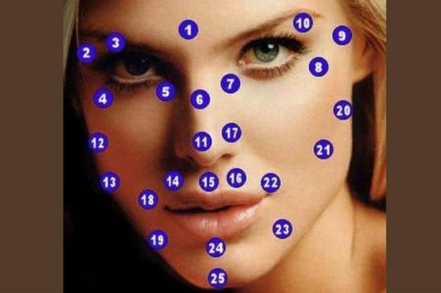 Физиогномика родинки на лице